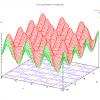complicatedgraph-480x360-bebe54b2a96d0d4bafe0dc69cd491d06d819bf16